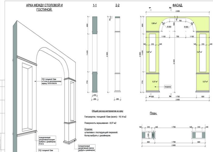 Схема полуарки из гипсокартона