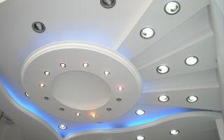 Светильники для гипсокартона