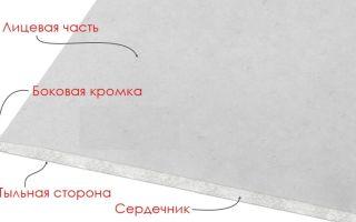 Технические характеристики гипсокартона: описание особенностей материала