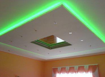 Как рассчитать гипсокартон на потолок