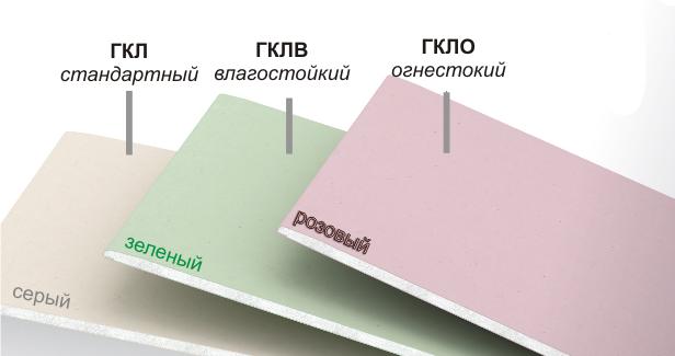 gipsokarton-raznovidnosti