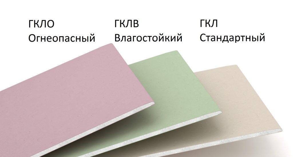 obshhaya-klassifikatsiya-i-vidyi-gipsokartona
