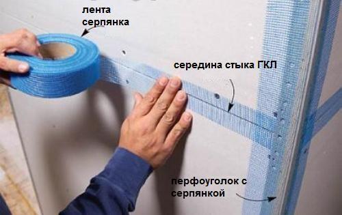 shema-shapaklevki-gipsokartona-s-pomoshhju-lenty-serpjanki