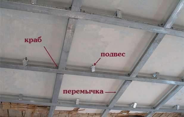konstruktsiya-reshetchatogo-karkasa